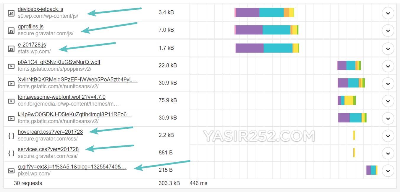 Cara Mempercepat Website WordPress Mengurangi External Request Jetpack Plugin Yasir252