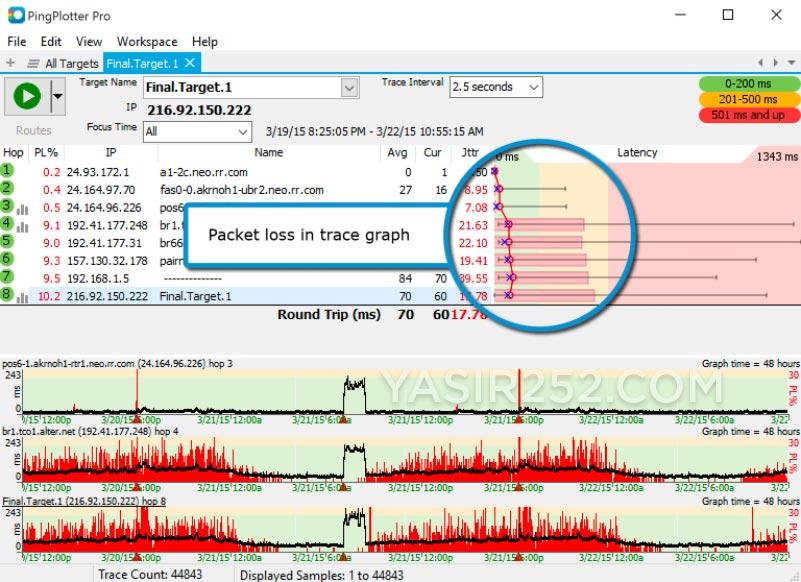 Download Ping Plotter Pro Full Version Yasir252