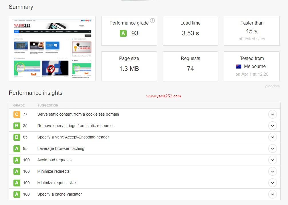 Cara Meningkatkan Website WordPress dengan Kompresi Gambar Yasir252