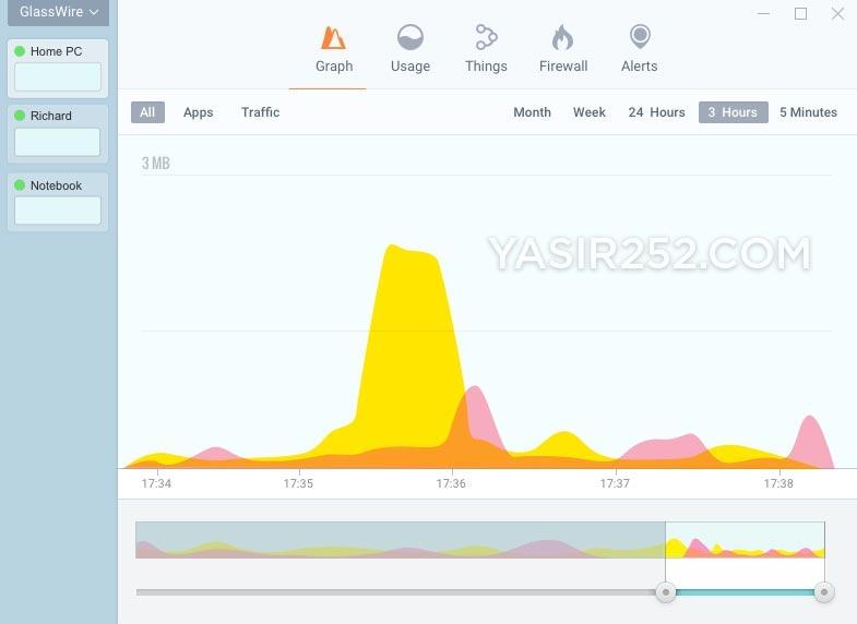 Monitor Jaringan dengan GlassWire Elite