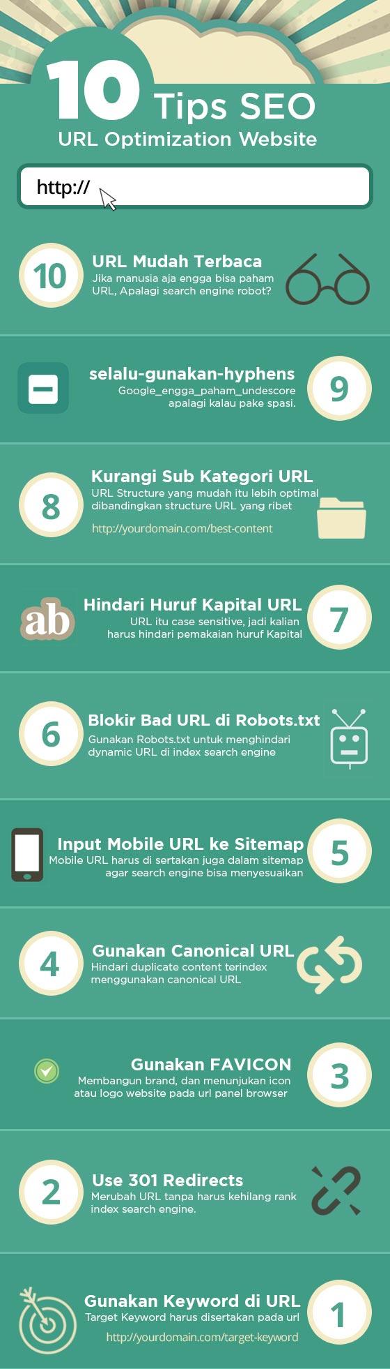 Tips SEO URL Optimization website wordpress