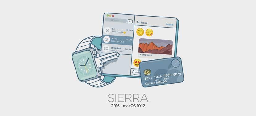 mac os sierra 2016 yasir252 - Daftar Nama dan Versi Mac OS Dari Versi Pertama Hingga Versi Sekarang