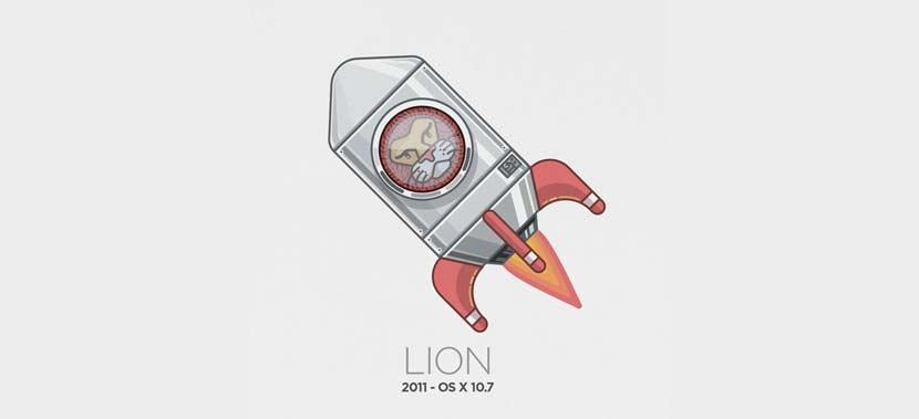 Mac OSX Lion 2011