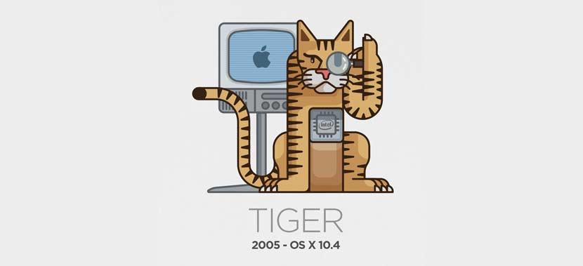 Mac OSX Tiger Versi 10.4 Tahun 2005