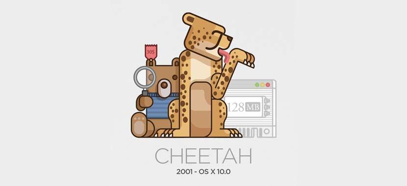 Versi Pertama Mac OSX Cheetah 2001