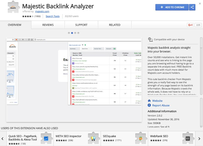 Majestic Backlink Analyzer SEO Extension Chrome