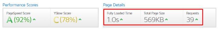 WP Fastest Cache Plugin WordPress