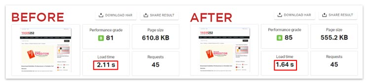 Kecepatan WordPress Tanpa CSS Jetpack