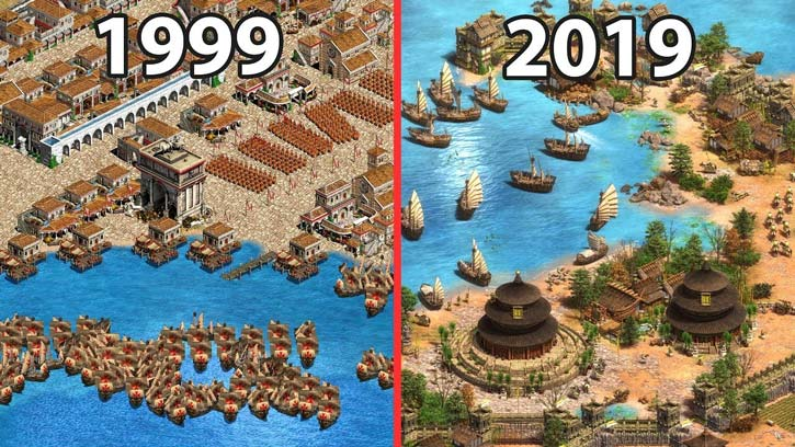 Age Of Empires 2 Download Gratis